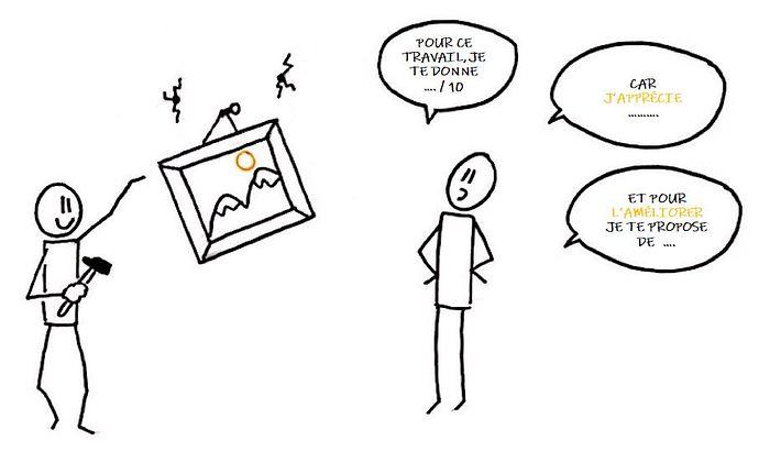 Facilitation graphique feedback 2